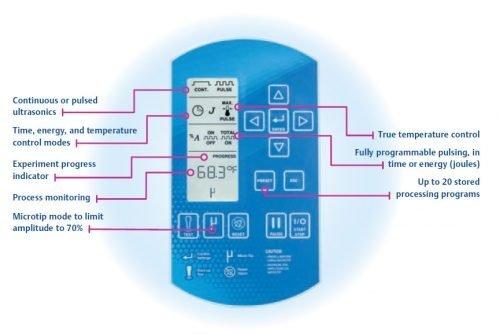 Diagram of control panel on SFX550