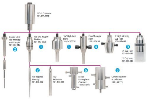 Attachments for SFX550